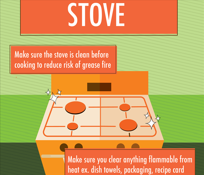 illustrated image of a stove with text